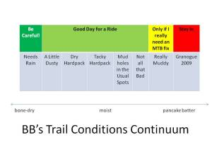 Bbs_trail_conditions_continuum